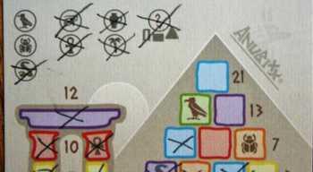 Die Bonussymbole in Anubixx.