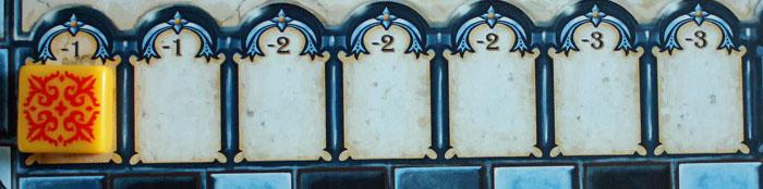 Für die gelbe Fliese erhält der Spieler 1 Minuspunkt.