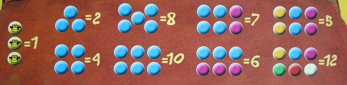 Mögliche Früchtekombinationen