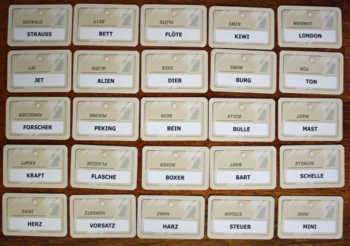 Die Auslage der Ermittler mit 25 Codenamen.