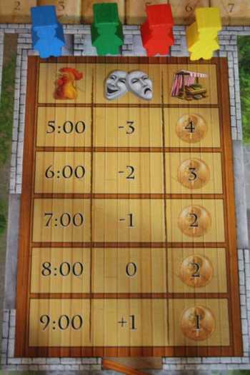 In der Herberge wird die Spielerreihenfolge ermittelt.