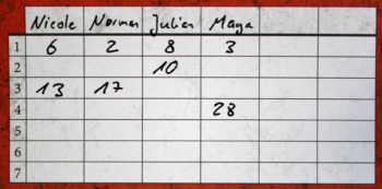 Ergebnisse in die Tabelle übertragen.