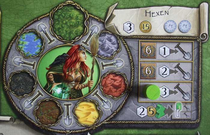 Das Spielertableau des Volkes der Hexen.