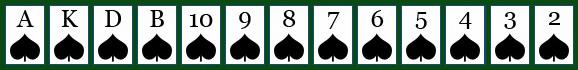 Poker - Rangfolge der Karten.